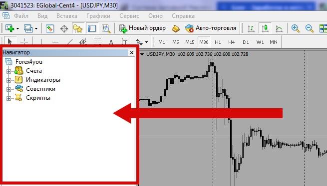 Как установить индикатор в МТ4
