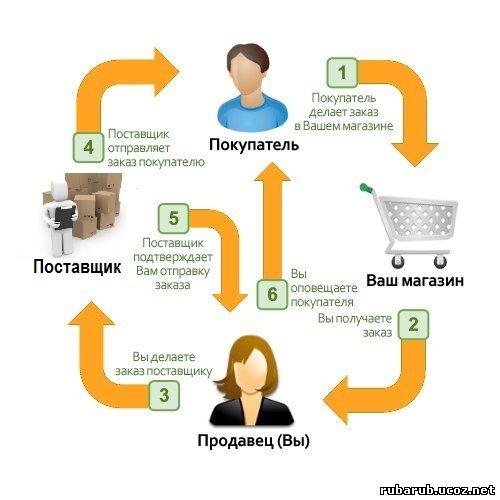 fracomina mini сарафан интернет магазин